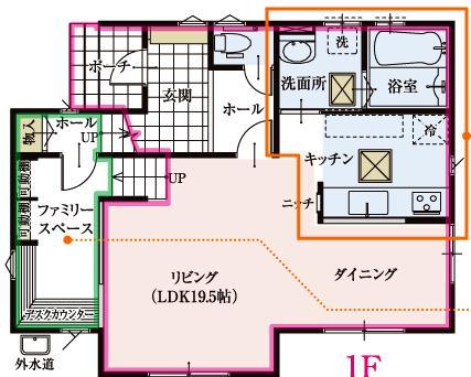 間取り 一軒家 新築一戸建て分譲住宅の良い間取り - 知っておきたい!新築一戸建ての